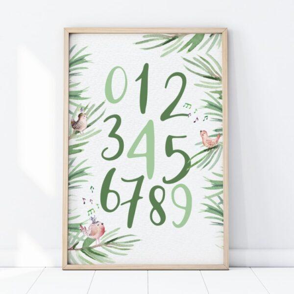 Plakat na ścianę cyfry