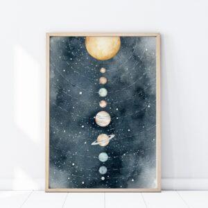 Plakat na ścianę Układ Słoneczny